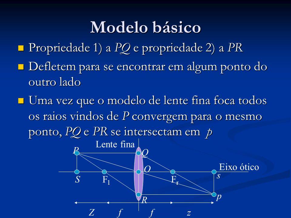 Modelo básico Propriedade 1) a PQ e propriedade 2) a PR