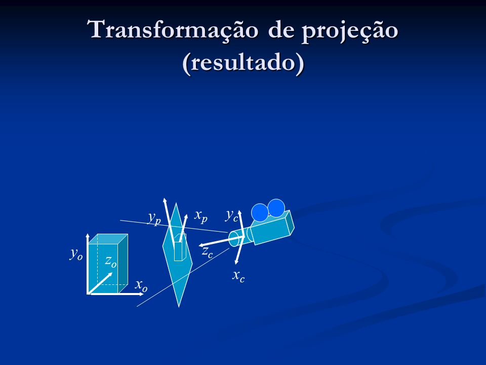Transformação de projeção (resultado)