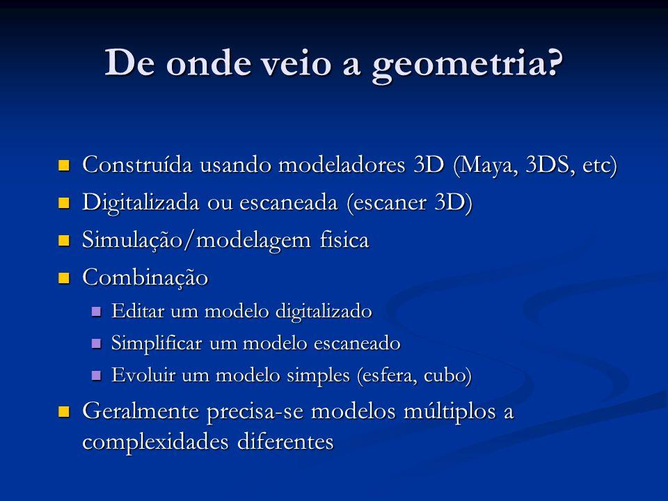 De onde veio a geometria
