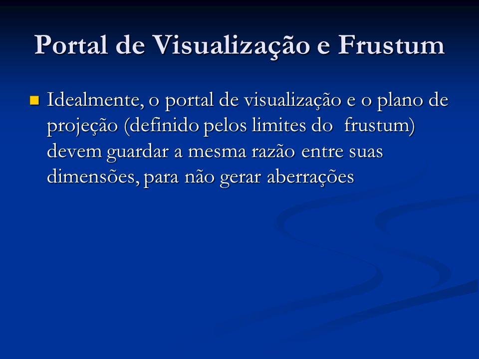 Portal de Visualização e Frustum