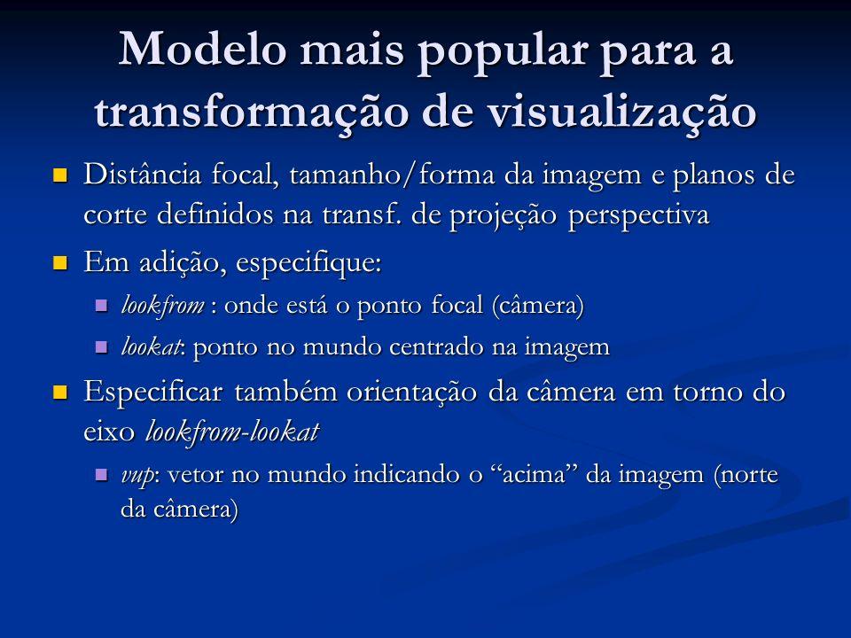 Modelo mais popular para a transformação de visualização
