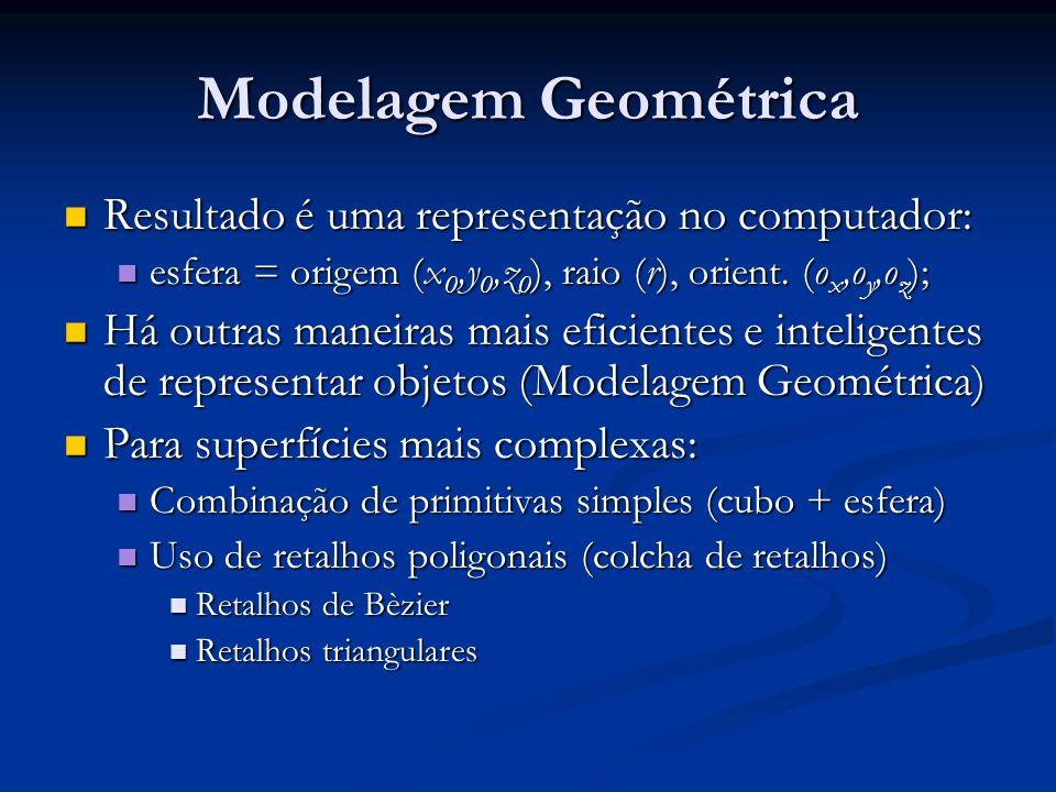 Modelagem Geométrica Resultado é uma representação no computador:
