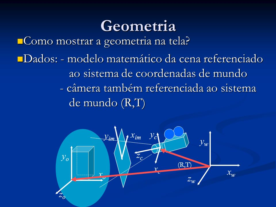 Geometria Como mostrar a geometria na tela