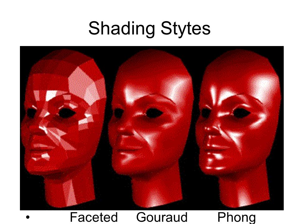 Shading Stytes Faceted Gouraud Phong