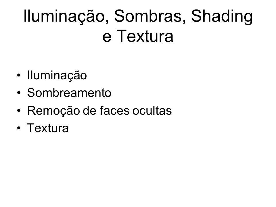 Iluminação, Sombras, Shading e Textura