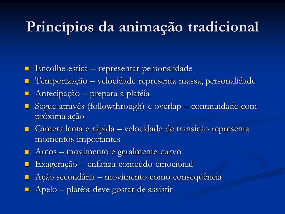 Princípios da animação tradicional