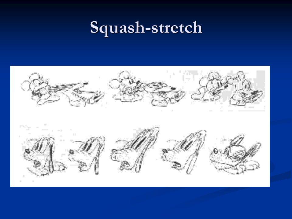 Squash-stretch