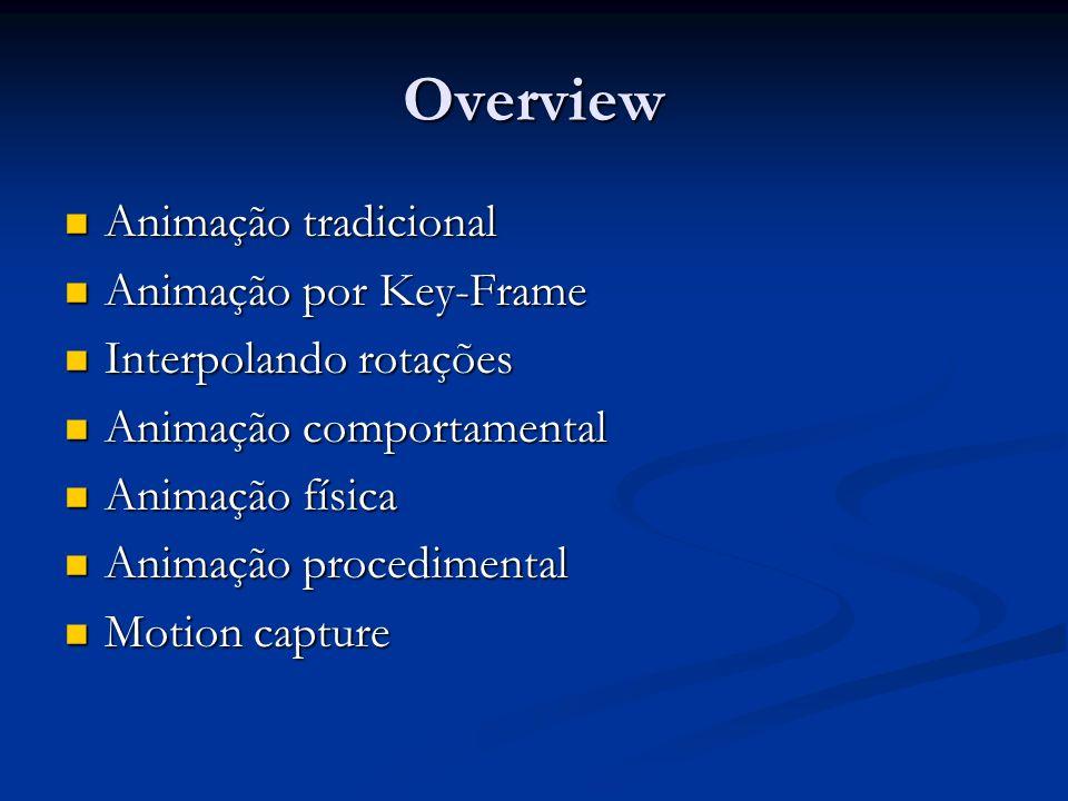 Overview Animação tradicional Animação por Key-Frame