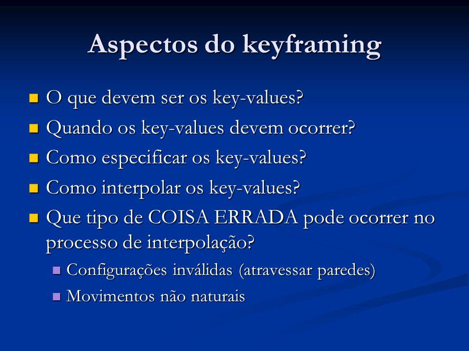 Aspectos do keyframing