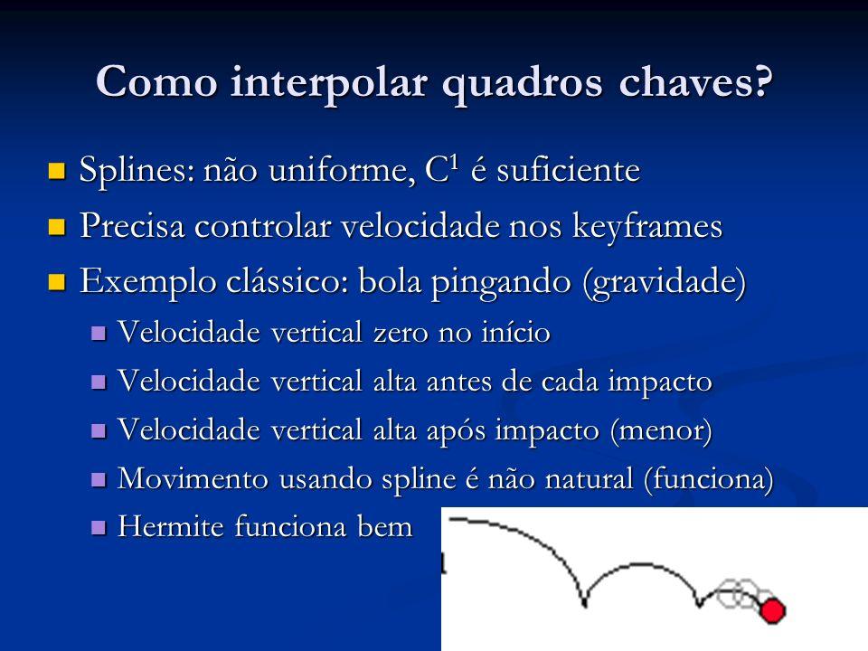 Como interpolar quadros chaves