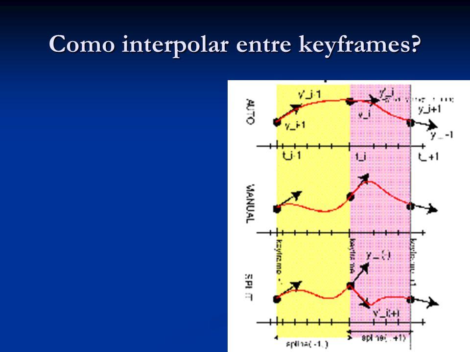 Como interpolar entre keyframes