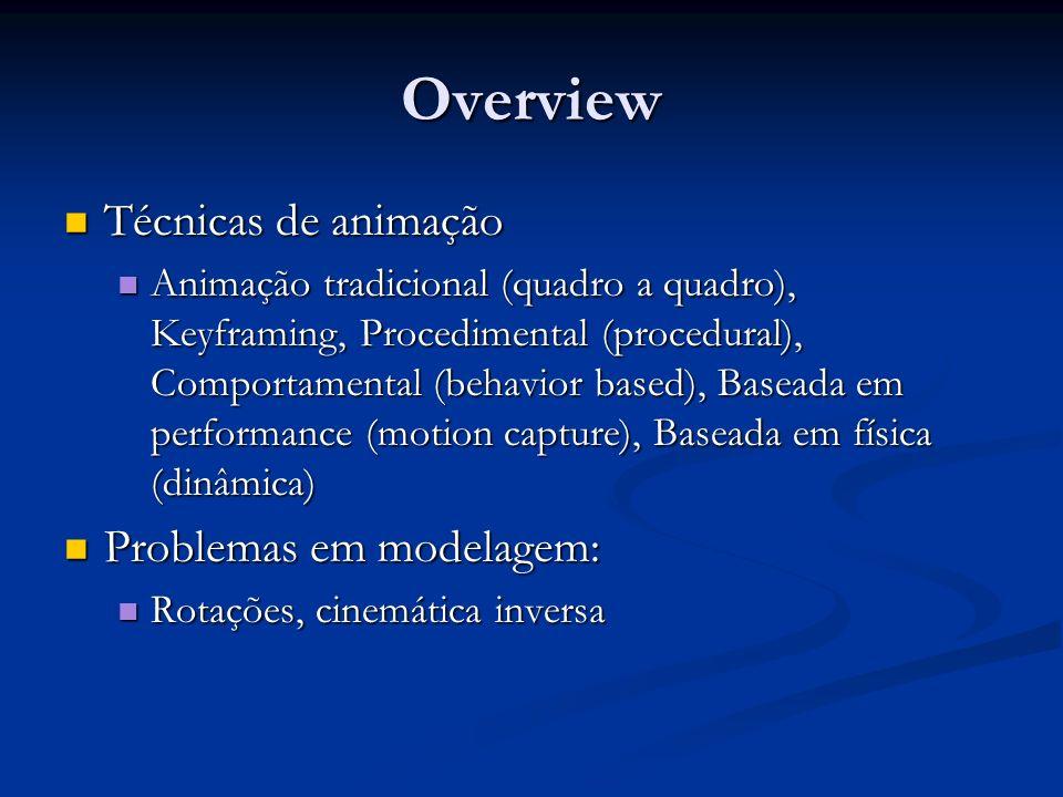 Overview Técnicas de animação Problemas em modelagem: