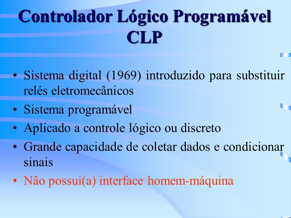 Controlador Lógico Programável CLP