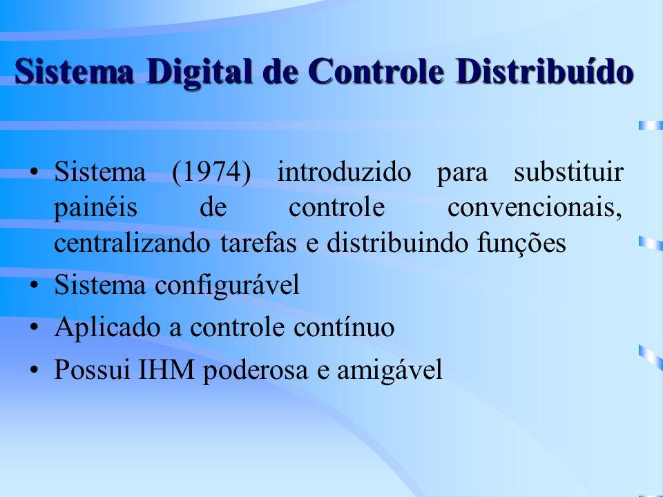 Sistema Digital de Controle Distribuído