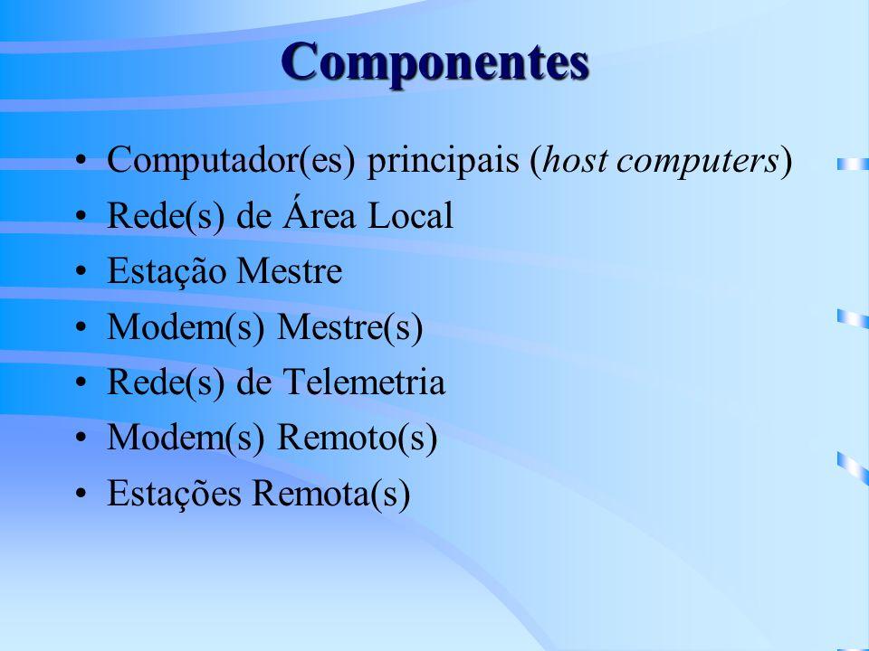 Componentes Computador(es) principais (host computers)