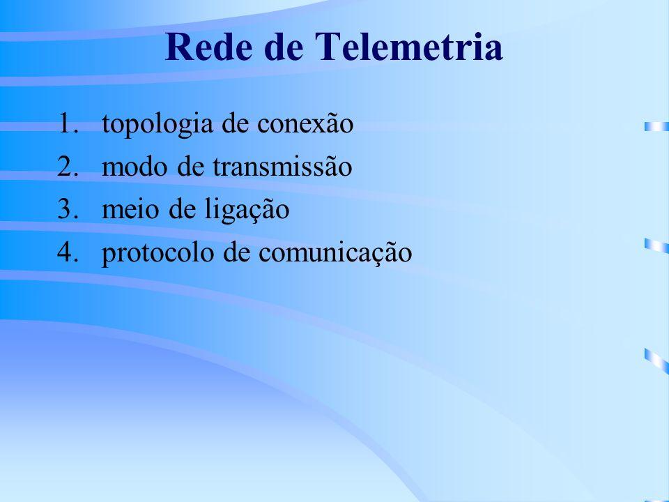 Rede de Telemetria topologia de conexão modo de transmissão