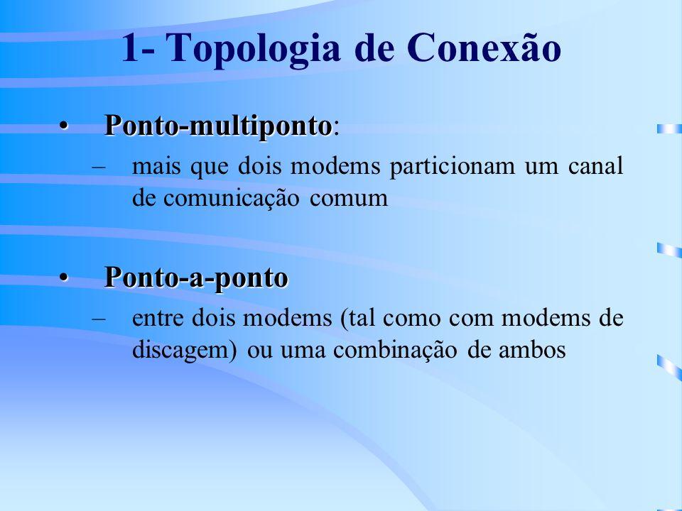1- Topologia de Conexão Ponto-multiponto: Ponto-a-ponto