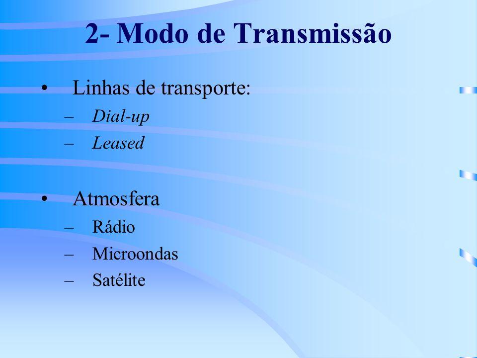 2- Modo de Transmissão Linhas de transporte: Atmosfera Dial-up Leased