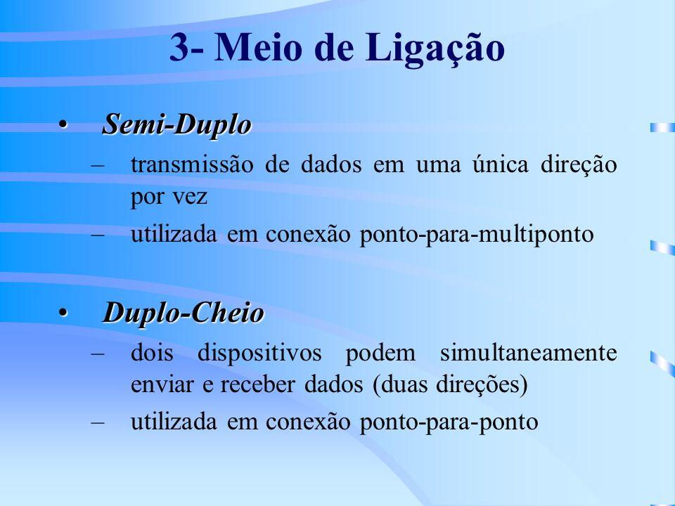 3- Meio de Ligação Semi-Duplo Duplo-Cheio