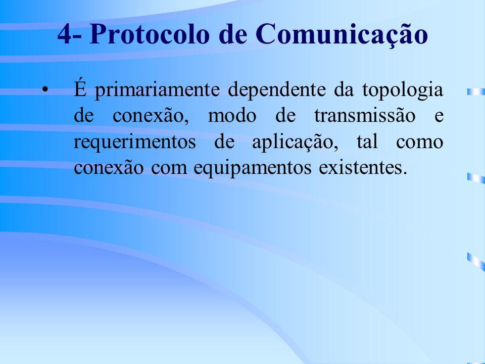 4- Protocolo de Comunicação