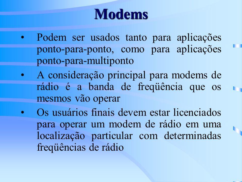 Modems Podem ser usados tanto para aplicações ponto-para-ponto, como para aplicações ponto-para-multiponto.