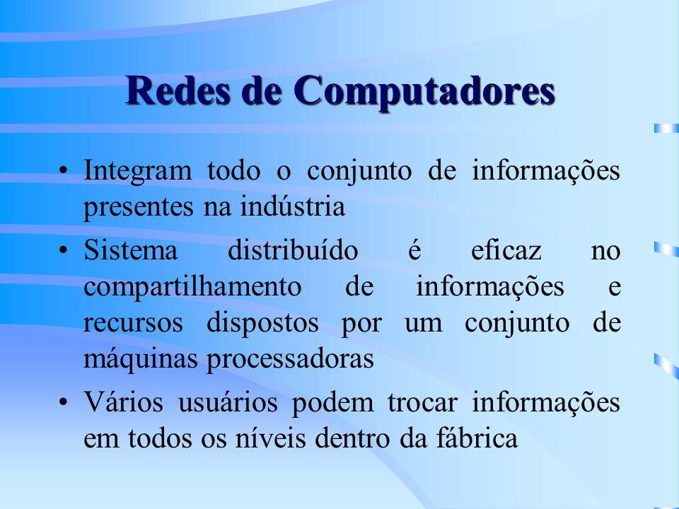 Redes de Computadores Integram todo o conjunto de informações presentes na indústria.
