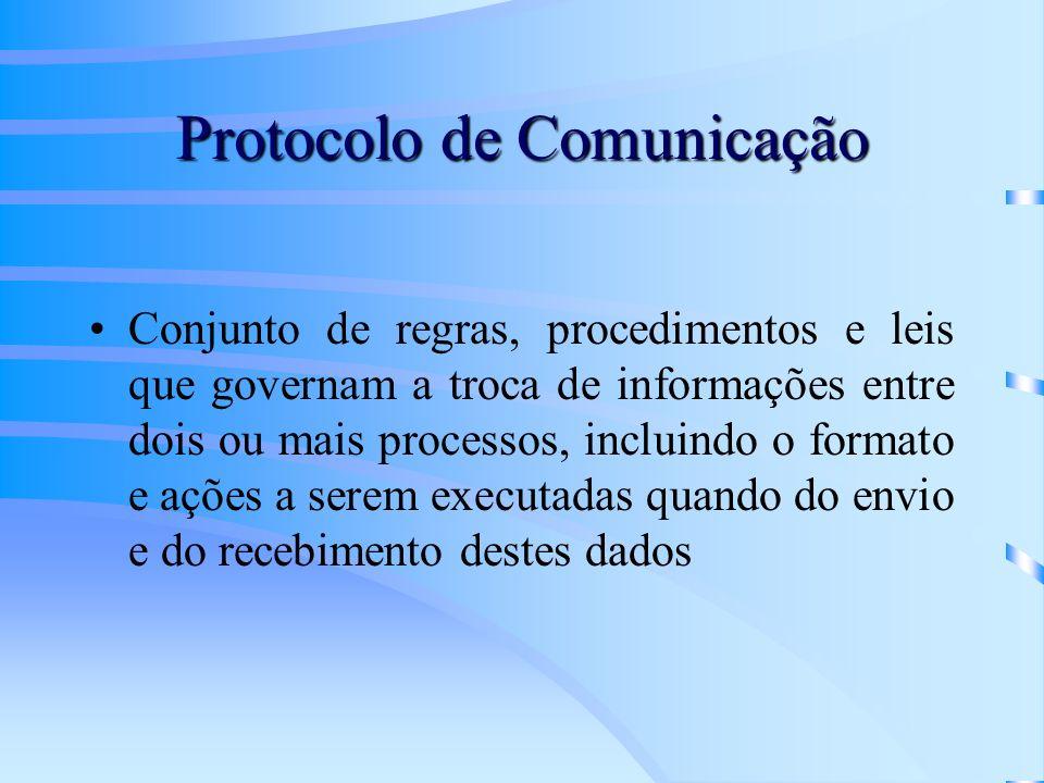 Protocolo de Comunicação