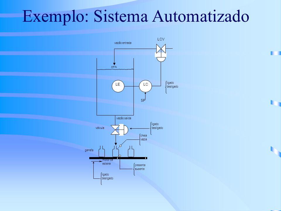 Exemplo: Sistema Automatizado