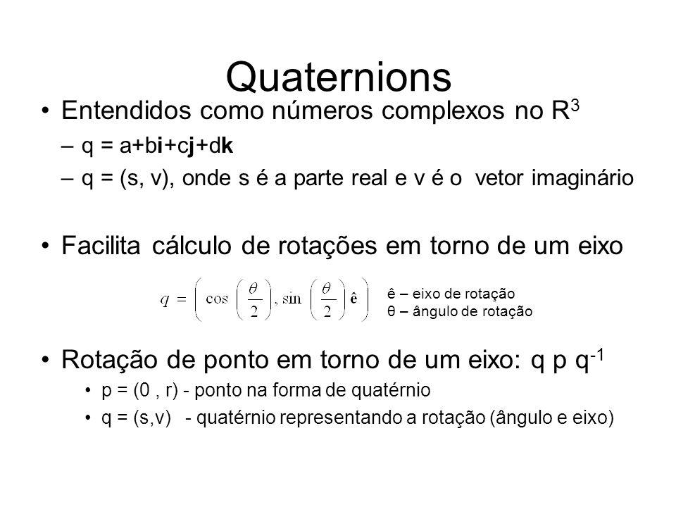 Quaternions Entendidos como números complexos no R3