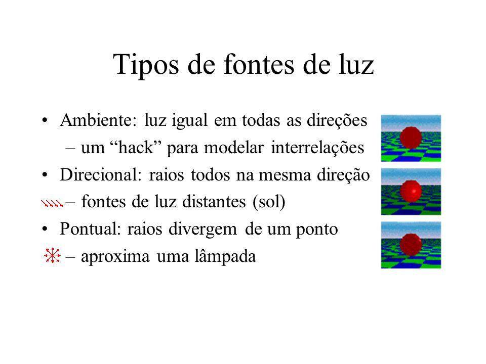 Tipos de fontes de luz Ambiente: luz igual em todas as direções
