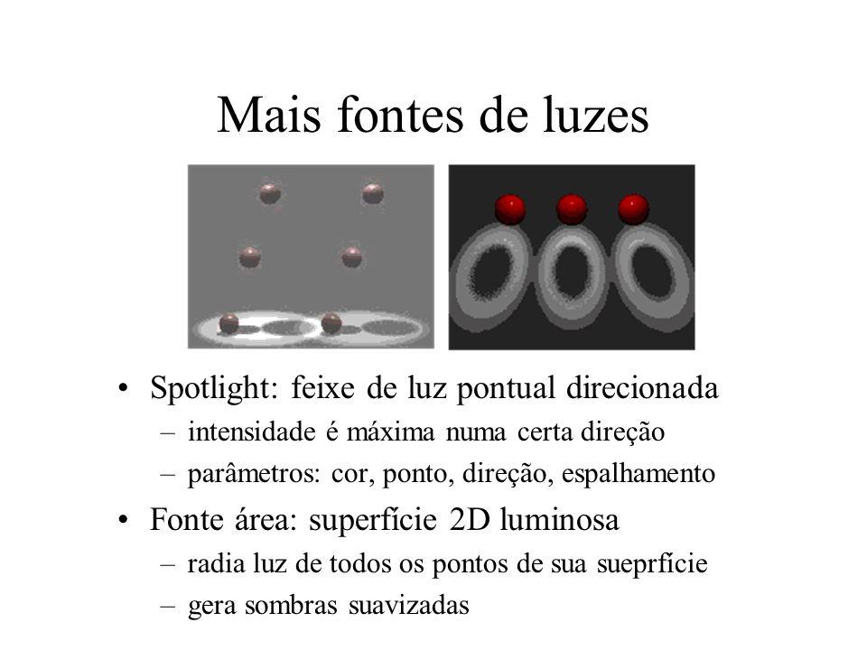 Mais fontes de luzes Spotlight: feixe de luz pontual direcionada