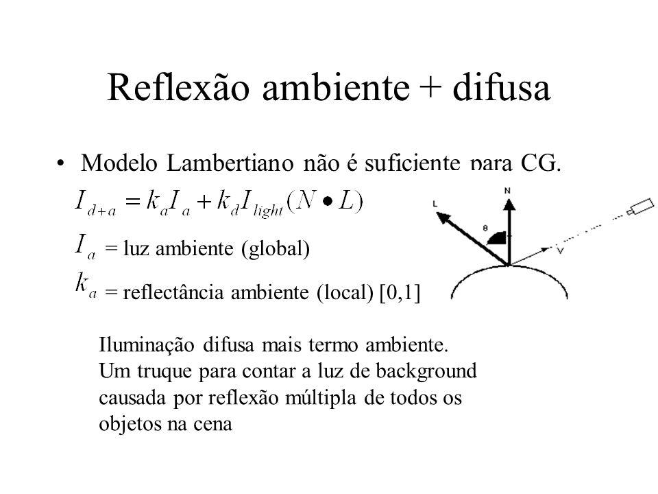 Reflexão ambiente + difusa