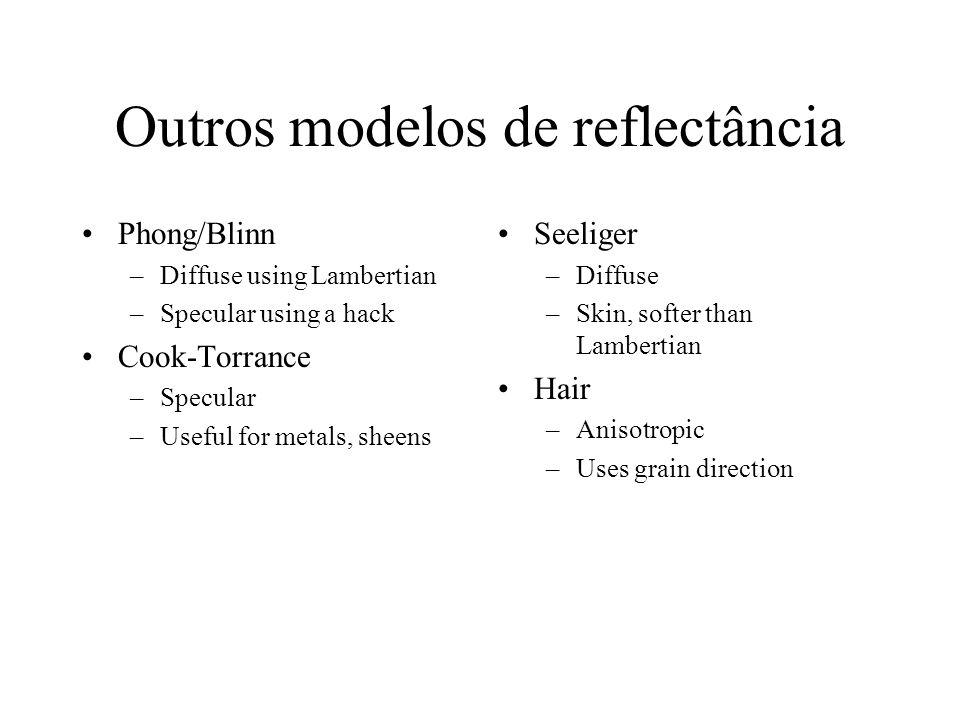 Outros modelos de reflectância