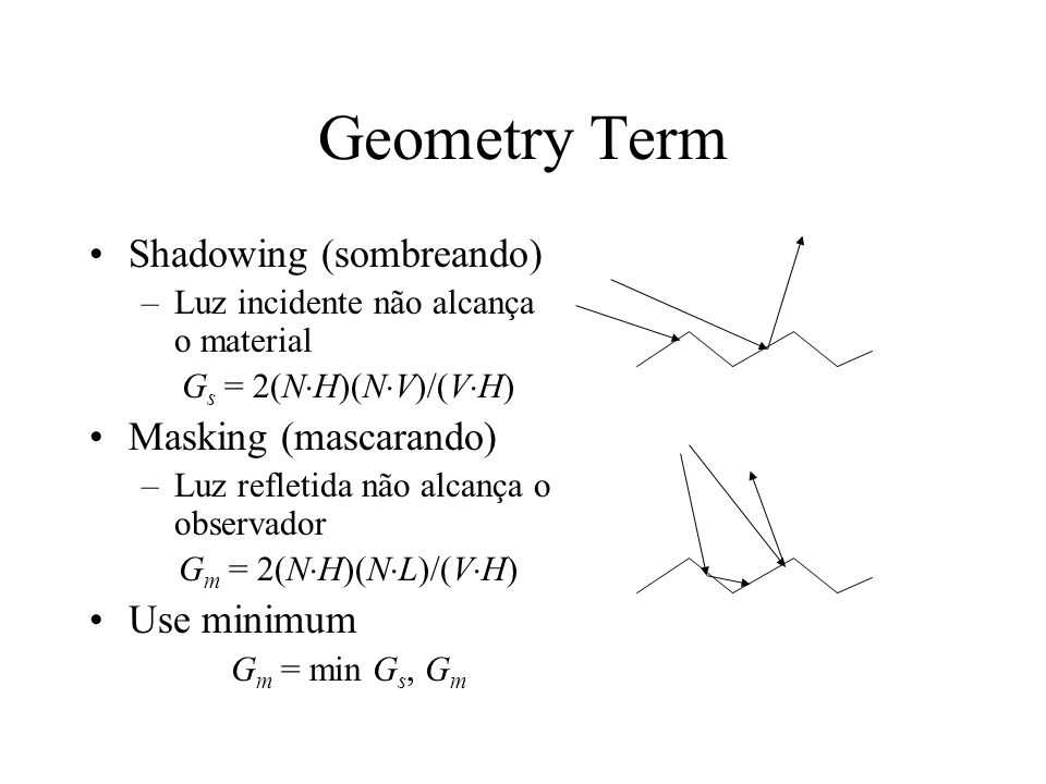 Geometry Term Shadowing (sombreando) Masking (mascarando) Use minimum
