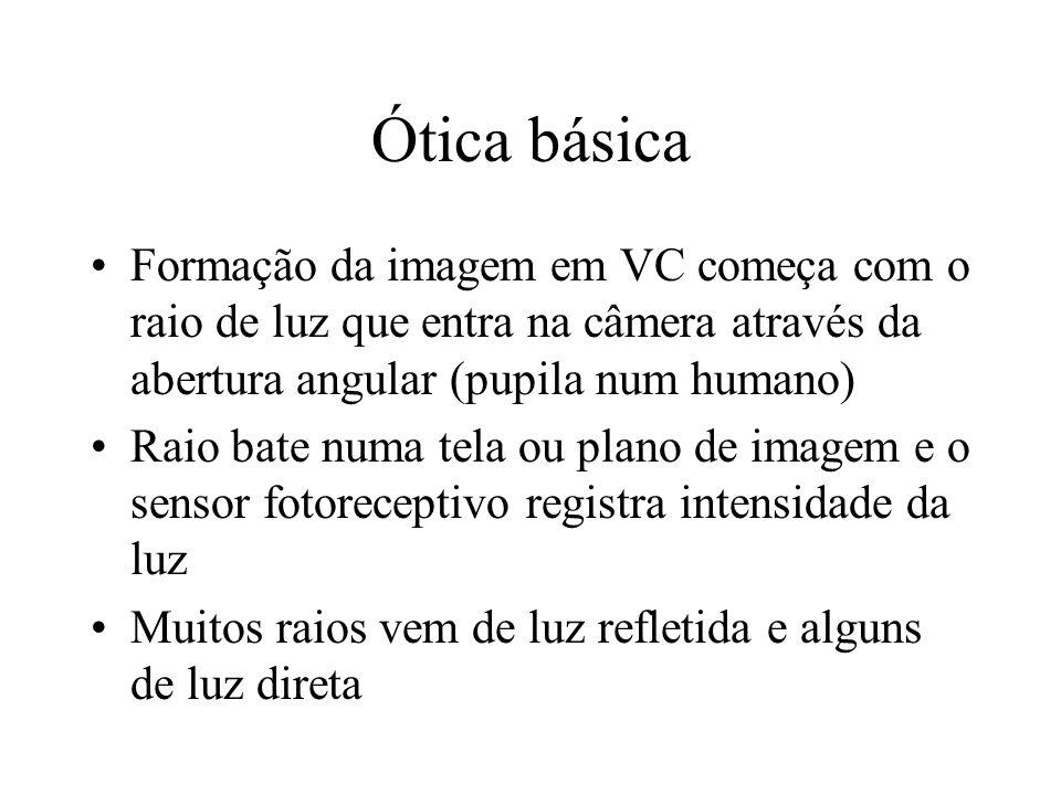 Ótica básica Formação da imagem em VC começa com o raio de luz que entra na câmera através da abertura angular (pupila num humano)