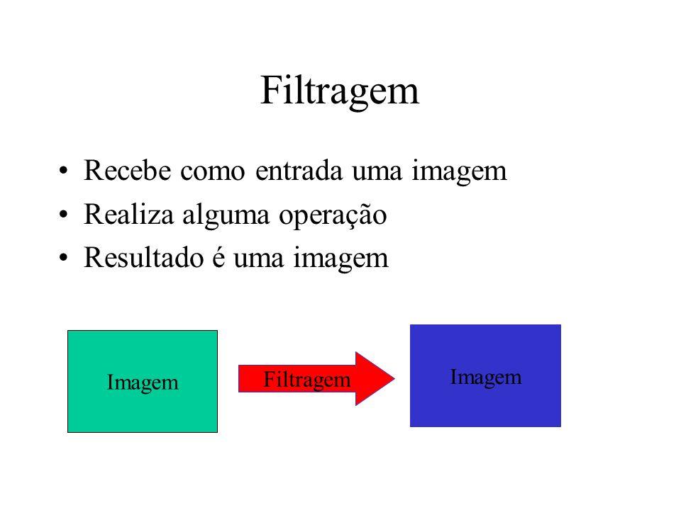 Filtragem Recebe como entrada uma imagem Realiza alguma operação