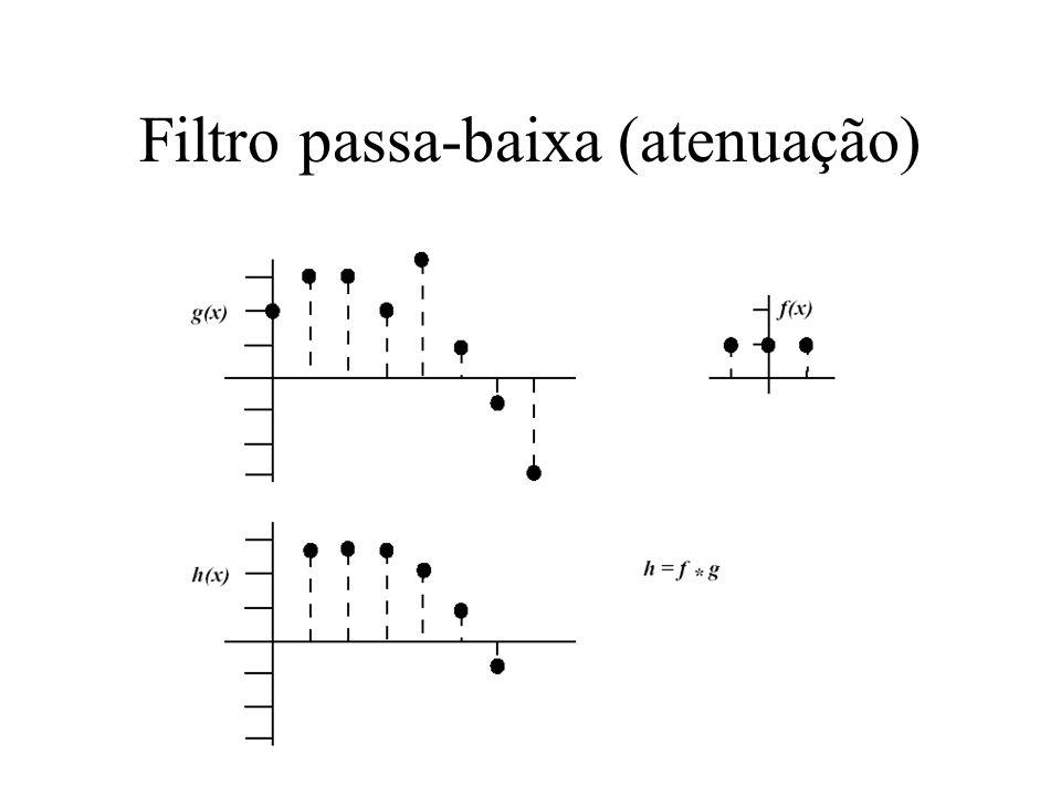 Filtro passa-baixa (atenuação)