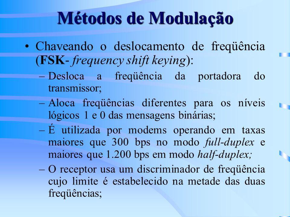 Métodos de Modulação Chaveando o deslocamento de freqüência (FSK- frequency shift keying): Desloca a freqüência da portadora do transmissor;