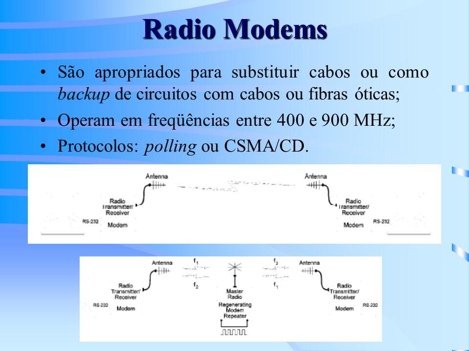 Radio Modems São apropriados para substituir cabos ou como backup de circuitos com cabos ou fibras óticas;