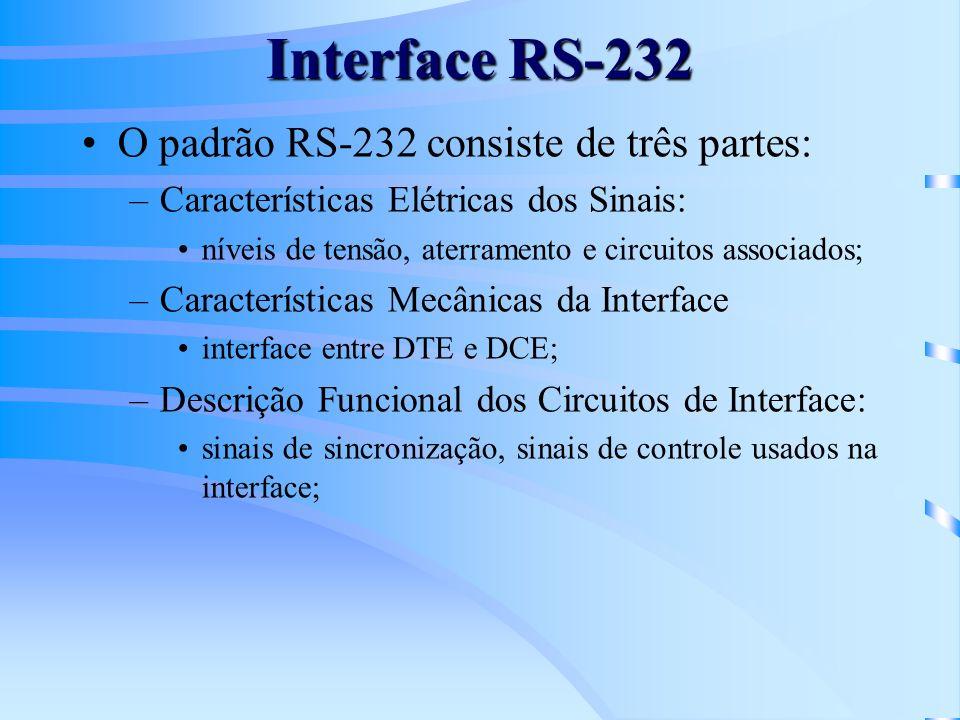 Interface RS-232 O padrão RS-232 consiste de três partes: