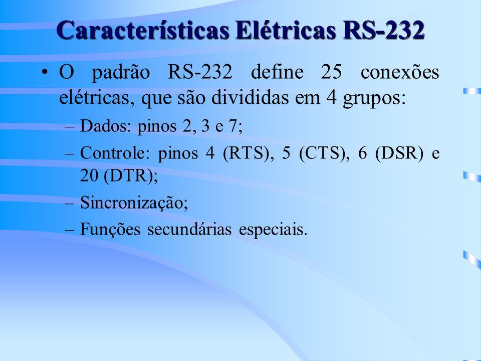 Características Elétricas RS-232
