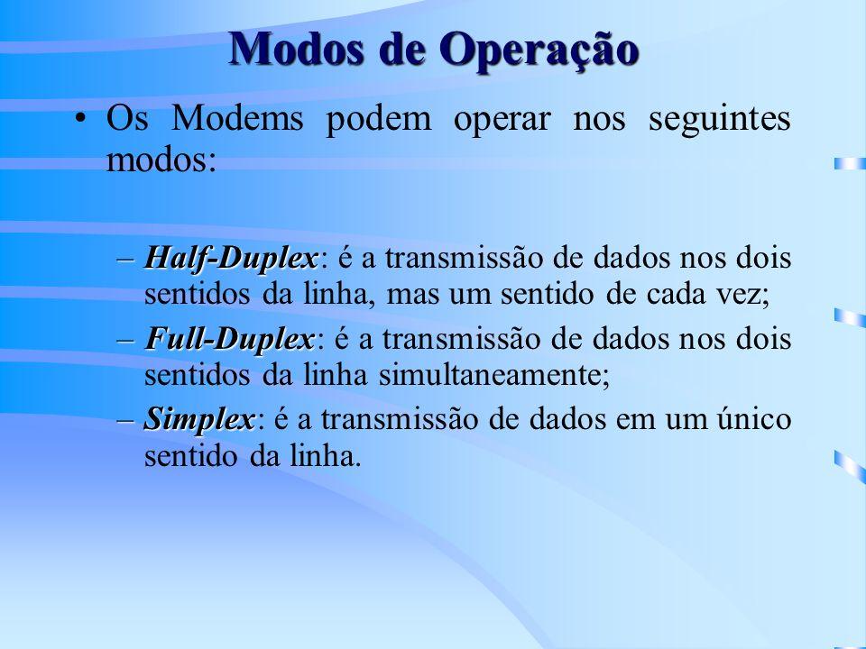 Modos de Operação Os Modems podem operar nos seguintes modos: