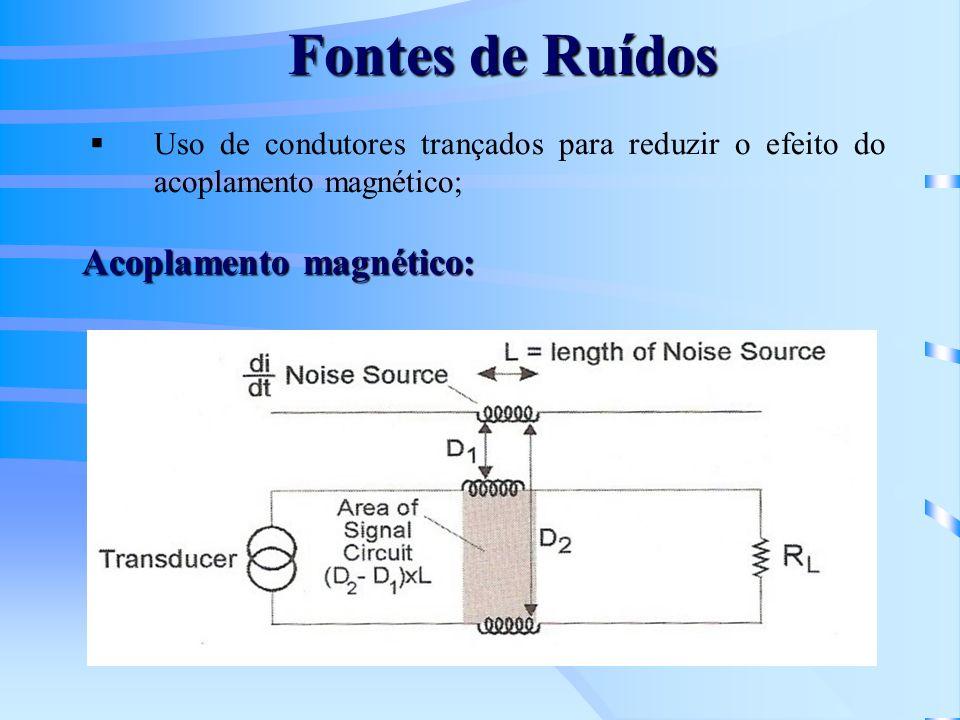 Fontes de Ruídos Acoplamento magnético:
