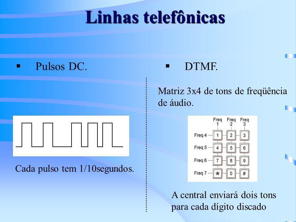 Linhas telefônicas Pulsos DC. DTMF.