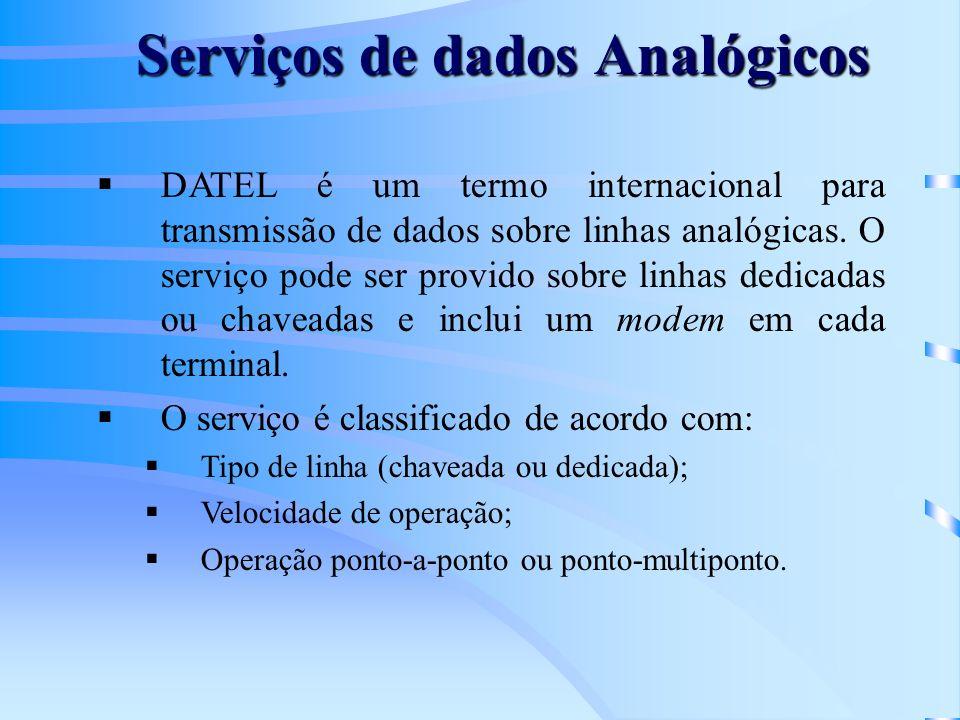 Serviços de dados Analógicos