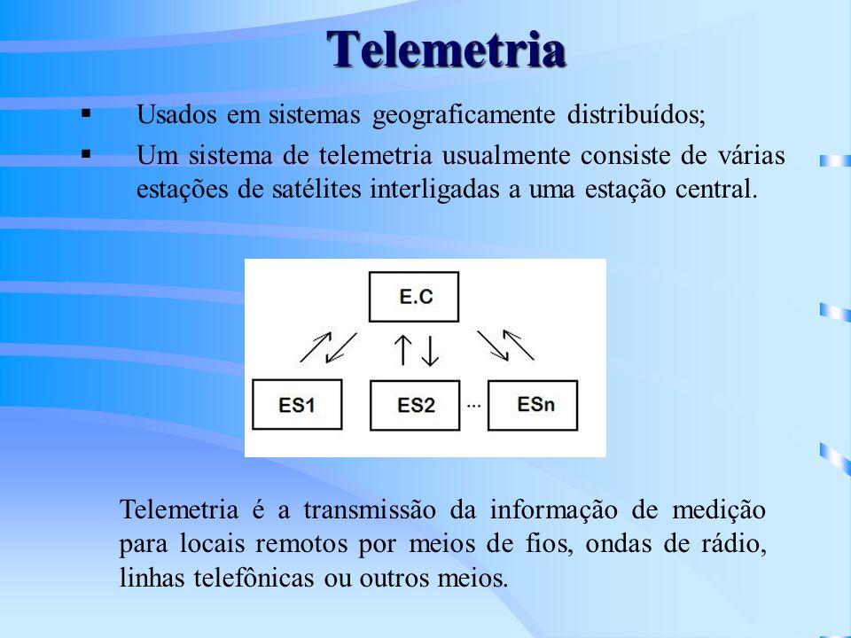 Telemetria Usados em sistemas geograficamente distribuídos;