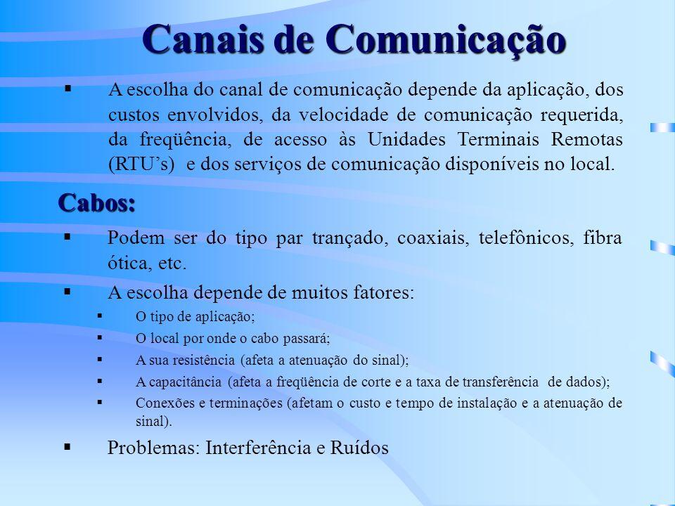 Canais de Comunicação Cabos: