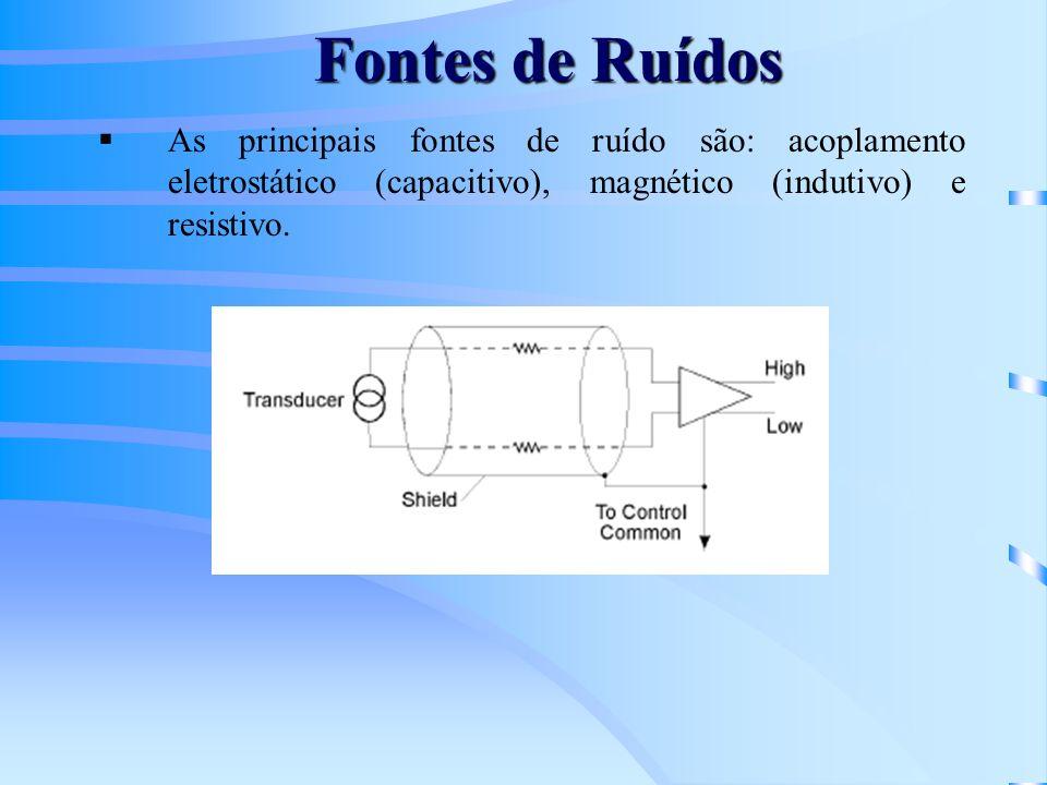 Fontes de Ruídos As principais fontes de ruído são: acoplamento eletrostático (capacitivo), magnético (indutivo) e resistivo.