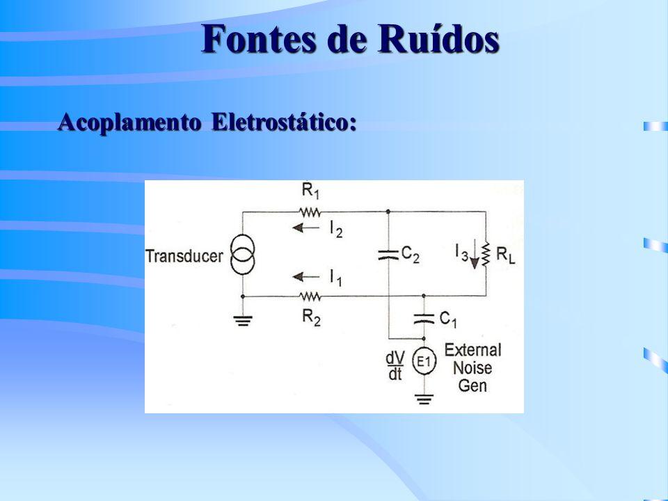 Fontes de Ruídos Acoplamento Eletrostático: