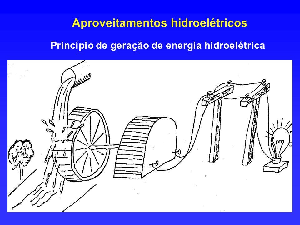 Aproveitamentos hidroelétricos